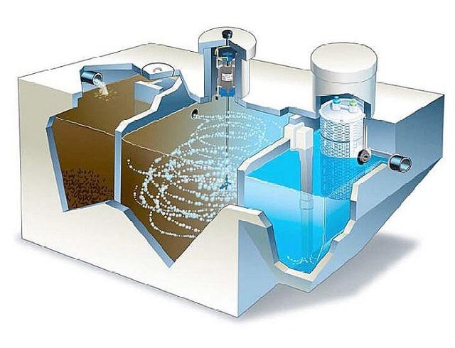 Quá trình xử lý nước thải sinh hoạt