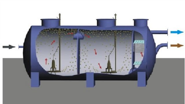 Xử lý nước thải sinh học
