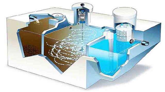 Xử lý nước thải y tế theo nguyên tắc AAO
